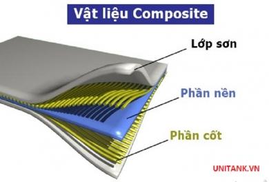 Ứng Dụng Thực Tiễn Và Tầm Quan Trọng Của Composite